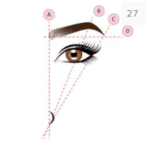 BIA | The Beauty Intelligence Agency
